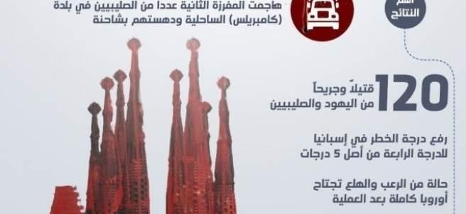 Infografía de Estado Islámico