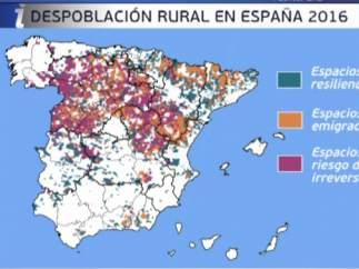 Despoblación rural