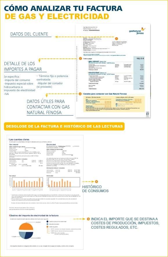 Cómo analizar tu factura de gas y electricidad