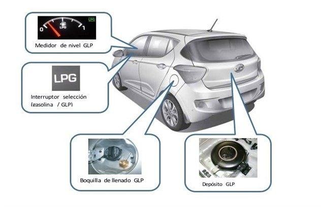 Información técnicas del Hyundai i10 GLP
