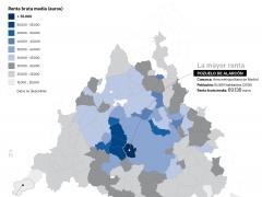 Riqueza de los municipios madrileños