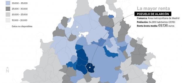 La riqueza de los municipios madrileños