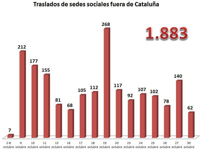 http://cdn.20m.es/img2/recortes/2017/10/31/571515-801-600.jpg