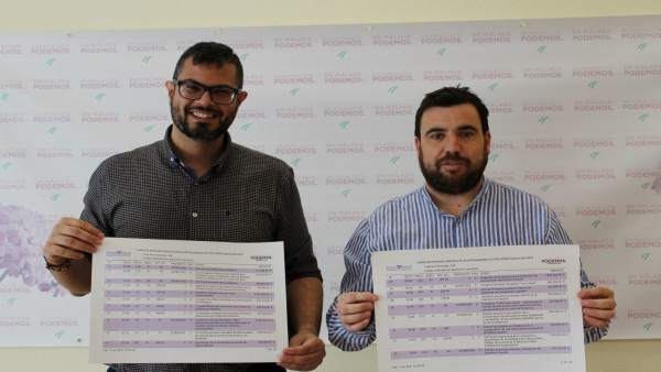 Enmiendas Podemos Junta 2018