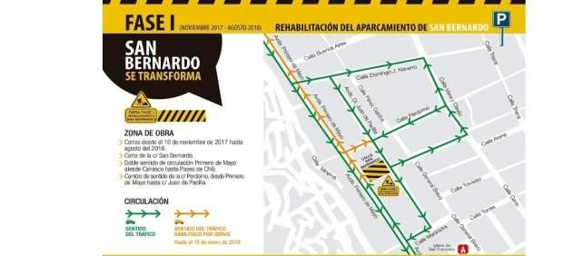 Primera fase de las obras del aparcamiento de San Bernardo