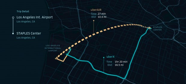 Ruta de uberAIR