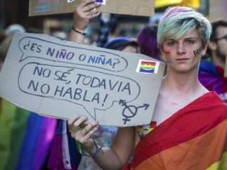 Transexualidad.