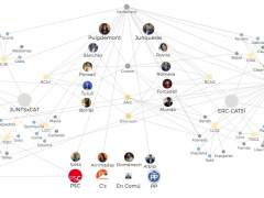 Listas del 21-D: los nombres y las conexiones que marcarán las elecciones en Cataluña