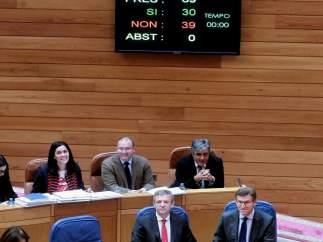 Votación en el pleno del Parlamento con el presidente de la Xunta