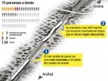 Descarrilamiento de un tren en Sevilla