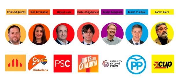 Candidatos a las elecciones de Cataluña del 21 de diciembre de 2017.