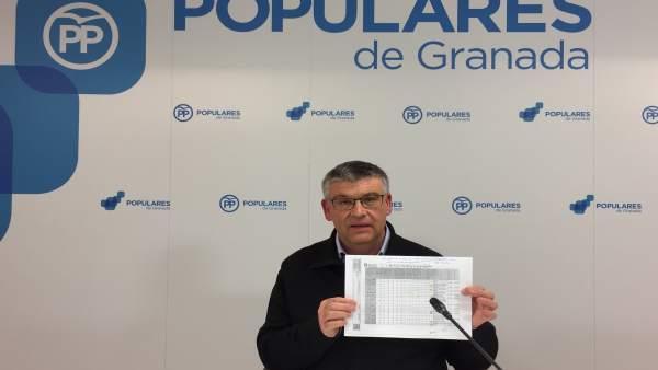 Np Grupo Popular En Diputación Sobre Pides