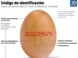 Identificación de huevos