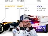Alonso ante el reto de las 24 Horas de Daytona