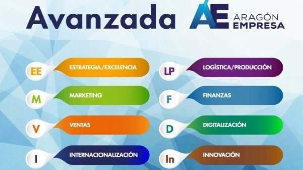 Plan de Formación Avanzada Aragón Empresa 2017-2018.
