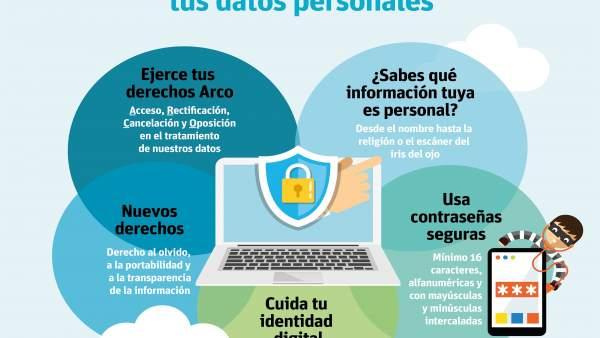 Infografía protección de datos