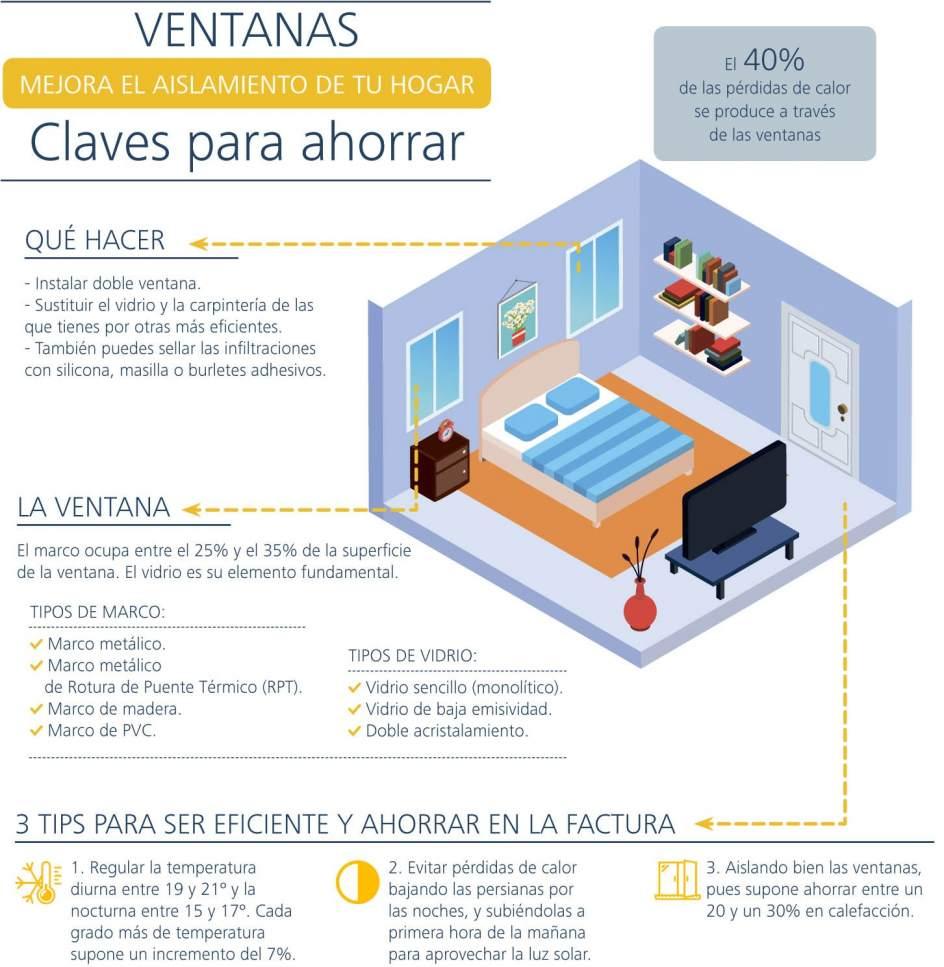 Mejora el aislamiento de tu hogar