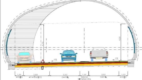 Dibujo del proyecto de reforma del túnel de Belate y de uno de los apartaderos.