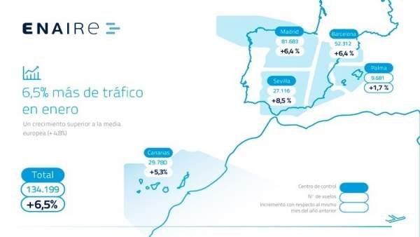 Mapa tráfico enero-2018