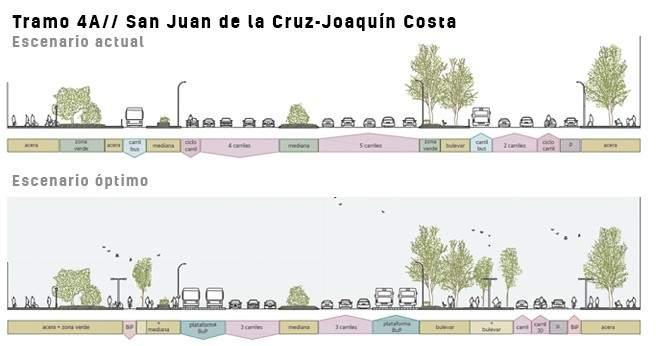 Tramo entre San Juan de la Cruz y Joaquín Costa