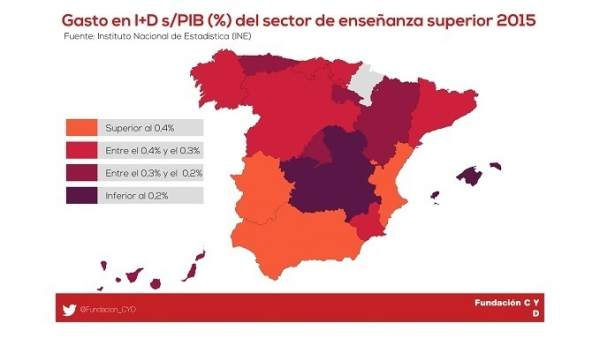 Mapa del gasto en I+D