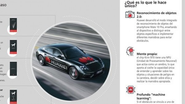MWC 2018: Huawei presentará un vehículo que se puede conducir con un teléfono