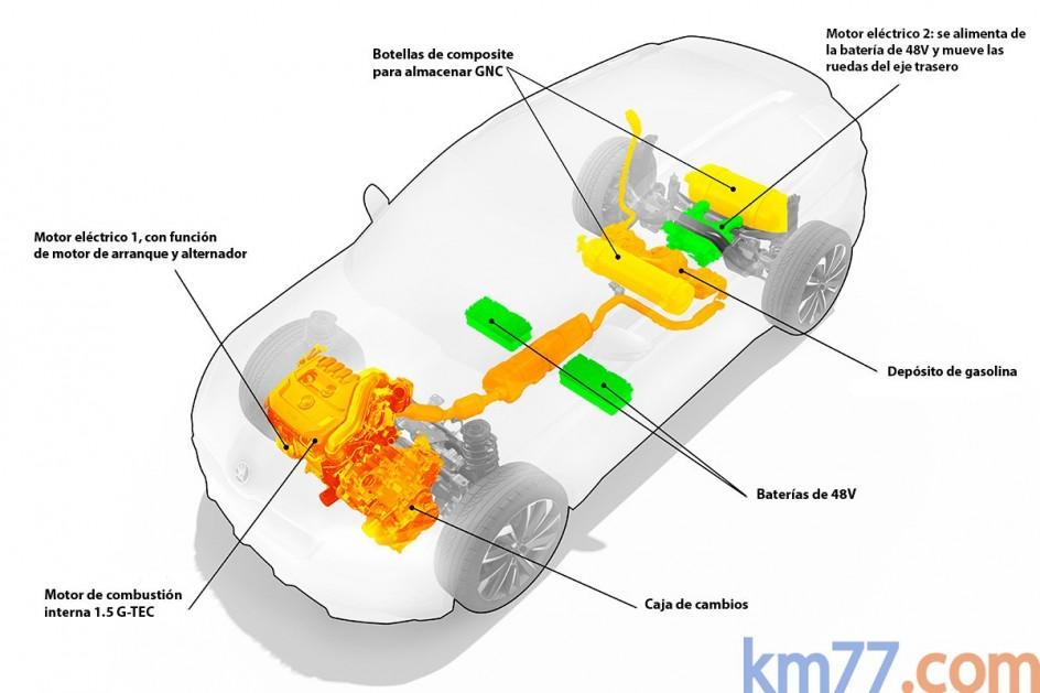 Imagen técnica del Vision X
