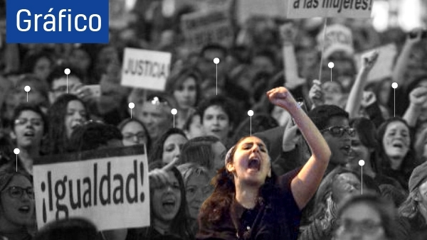Huelga feminista del 8m