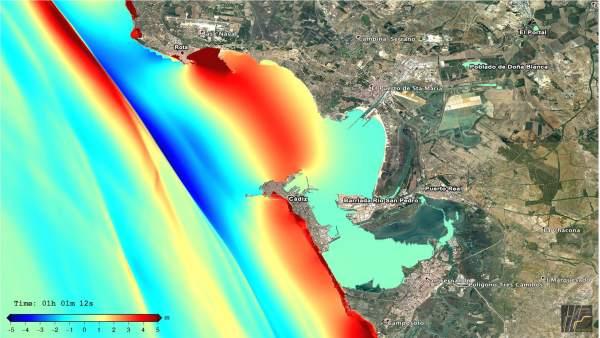 Predicción de Tsunami