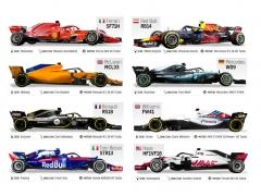 Equipos de F1