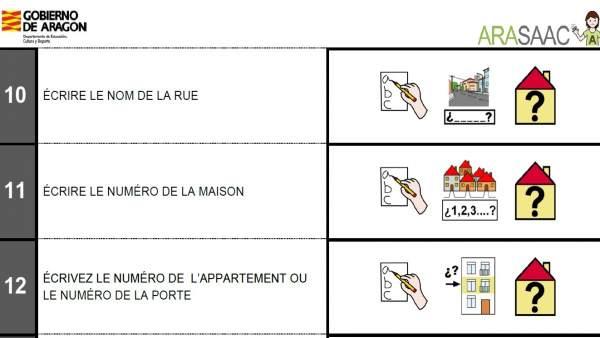 Ejemplo de los pictogramas en francés