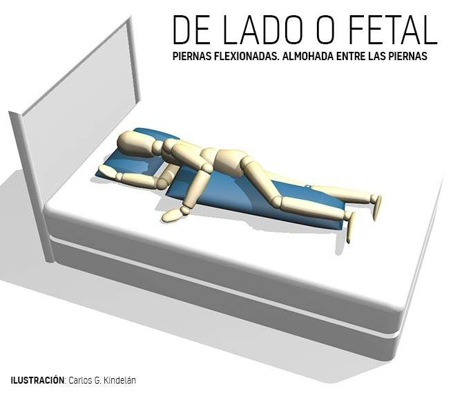 Cómo dormir si tenemos problemas de espalda