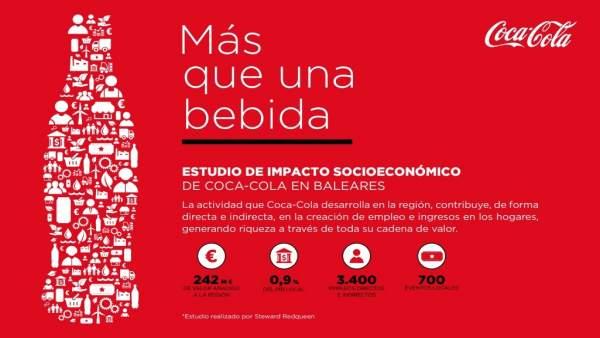 Estudio sobre el impacto económico de Coca-Cola en Baleares