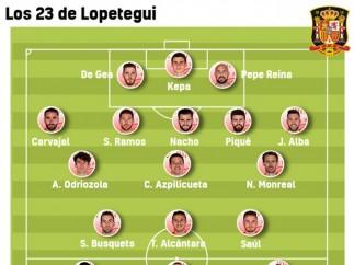 Los 23 elegidos de Lopetegui para el Mundial