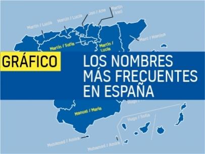 Hugo y Lucía, los nombres más frecuentes en España en 2016