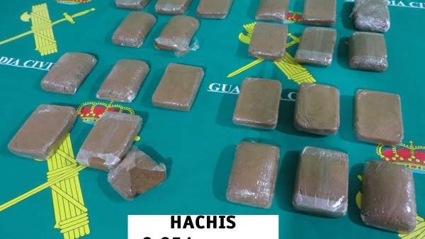 Droga incautada en Albacete