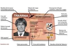 """Ejemplo del """"DNI tabarnés"""""""