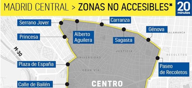 Guía para no perderse con las restricciones al tráfico en Madrid