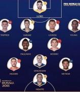 Once ideal de la FIFA en el Mundial