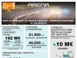 Proyecto Arena de Juan Roig