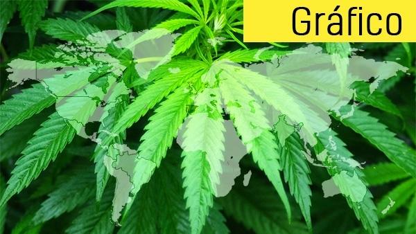 Uso del cannabis por países