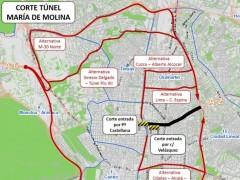 Cortes del túnel de María de Molina.