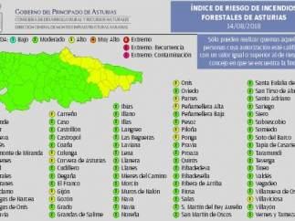 Mapa del riesgo de incendios.