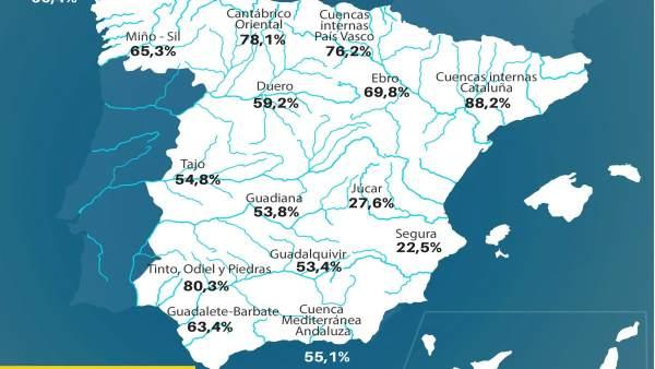 Cuadro descriptivo de la reserva de agua en España 11/9/2018