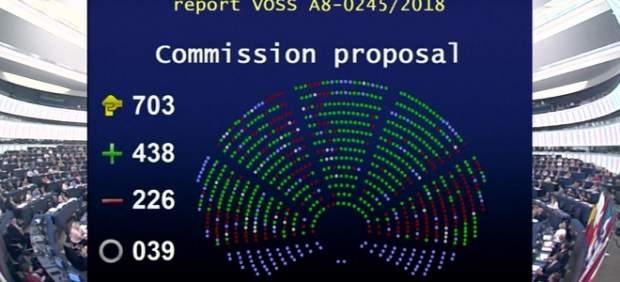 La Eurocámara aprueba la nueva directiva sobre derechos de autor