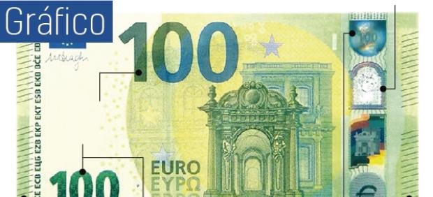 Nuevos billetes de euros