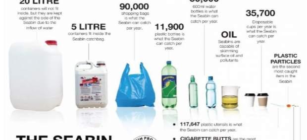 Organizan una campaña de 'crowdfunding' para limpiar las aguas de Palma