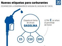 El nuevo etiquetado de combustibles entra en vigor este viernes: ¿sabes qué cambiará en tu depósito?