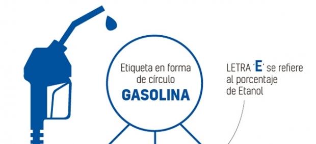 El nuevo etiquetado de combustibles entra en vigor este viernes: ¿sabes qué cambiará en tu ...