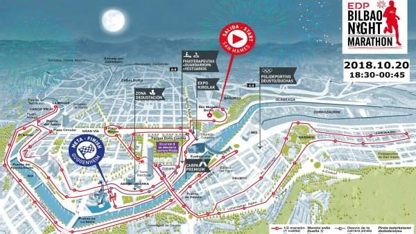 Bilbao Night Maraton.